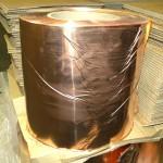Copper band damage